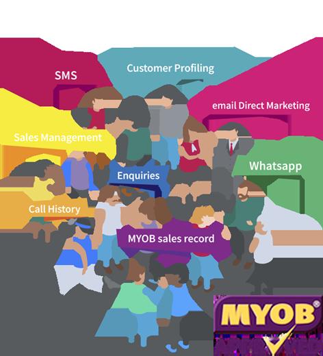 myob-crm